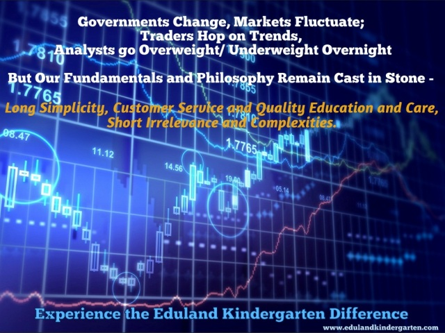 The Eduland Kindergarten Experience