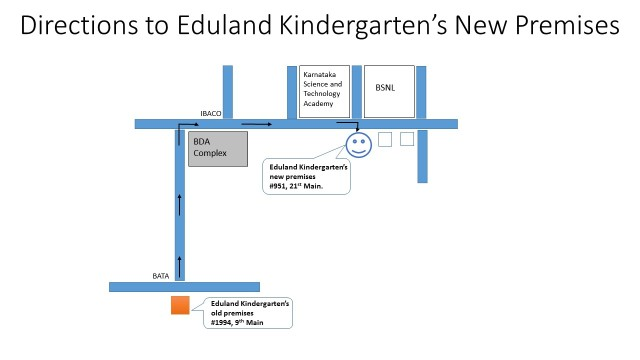 Directions to Eduland Kindergartens New Premises